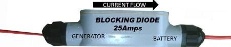 Blocking Diodes